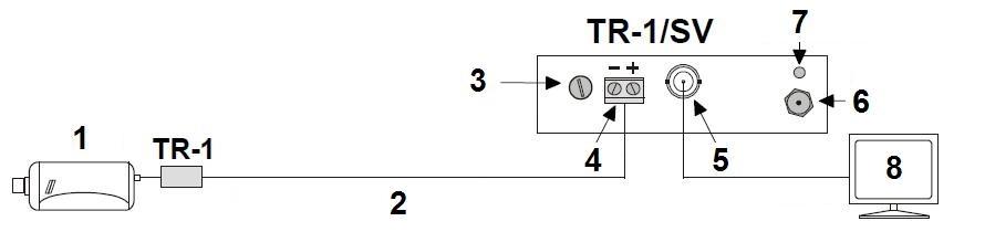 7) Диод LED 8) Монитор