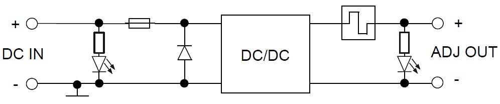PZU 4810 D2 DC DC